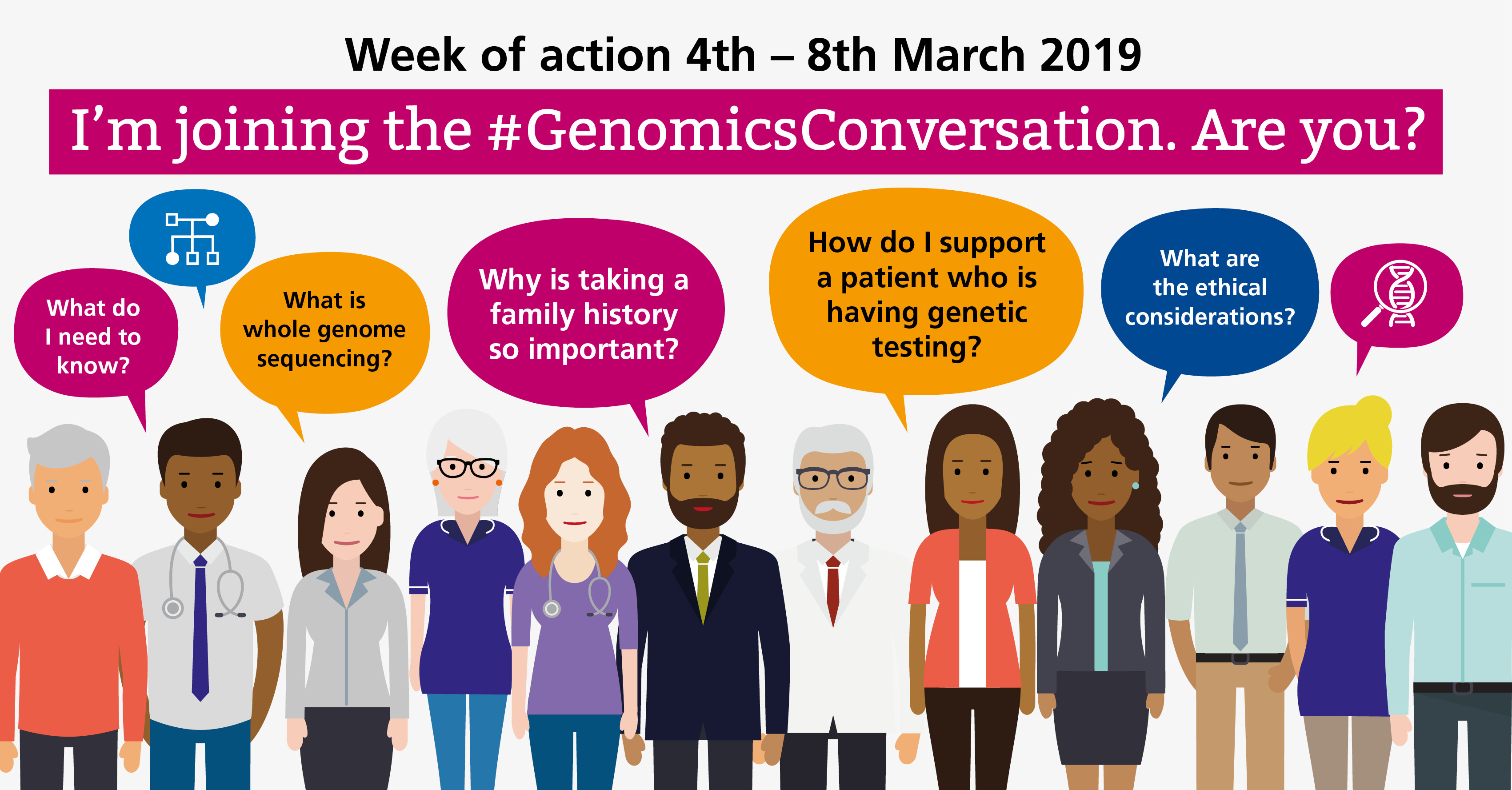 Week of Action #GenomicsConversation
